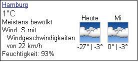 Hamburg-Wetter für den 28.02.06