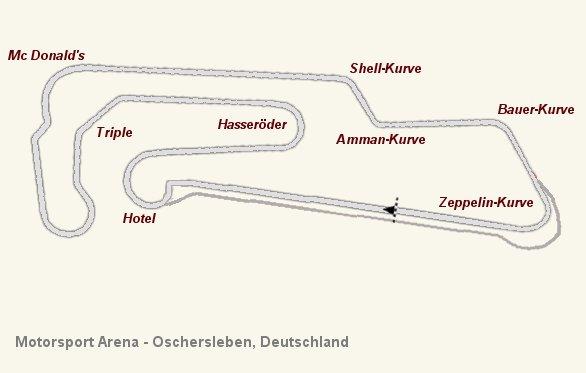 Kurs Oschersleben