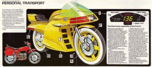 Das Motorrad der Zukunft - oder wie man sich es Ende der Siebziger vorstellte…